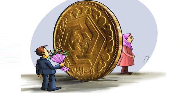 نظام حقوق مالی زوجیت